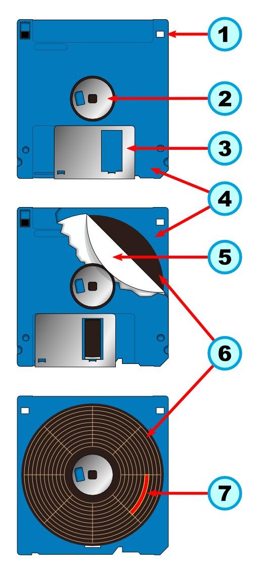 Structure d'une disquette 3,5 pouces