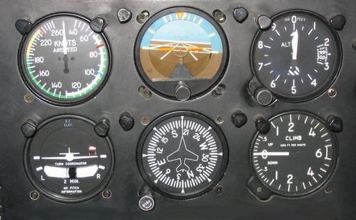 Tableau de bord aérien