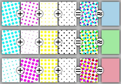 Teintes obtenues par superposition de trames