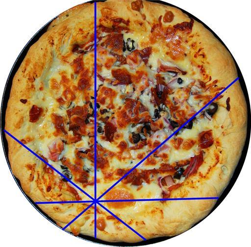 Théorème de la pizza appliqué à une pizza