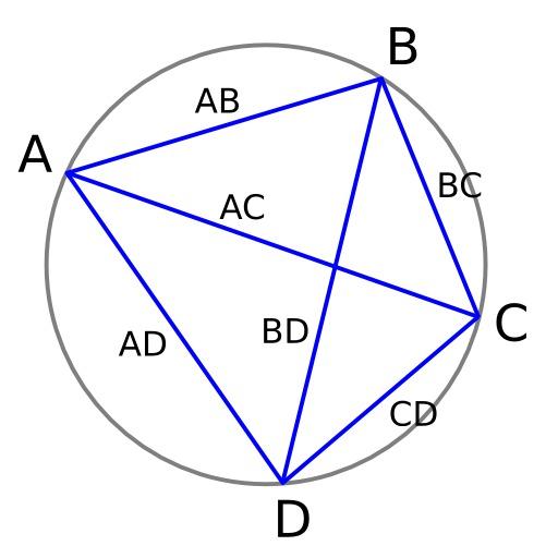 Théorème de Ptolémée