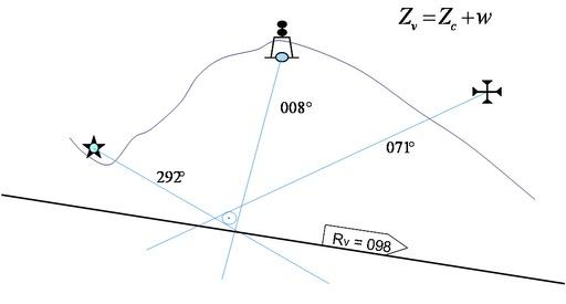 Triangulation marine