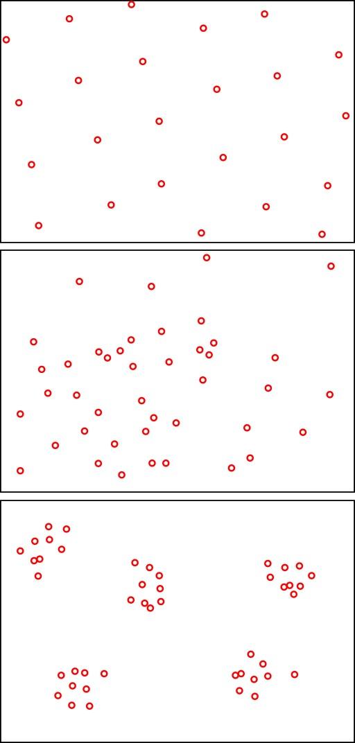 Trois types de distribution de la population