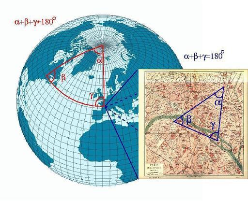 Un triangle sur un globe