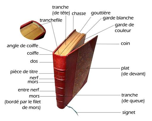 Vocabulaire technique de la reliure
