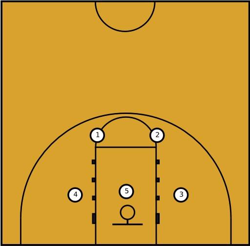 Zone de défense en Basket-ball