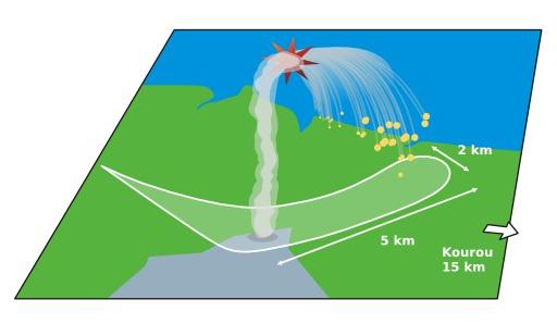 Zone de répartition des débris d'Ariane 501
